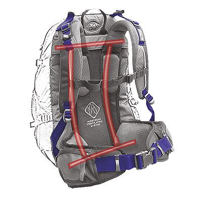 Подвесная система рюкзака Freerider - AVS system