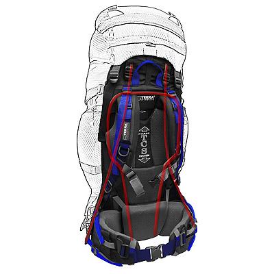 Подвесная система рюкзака Discover - TCS TORSO system